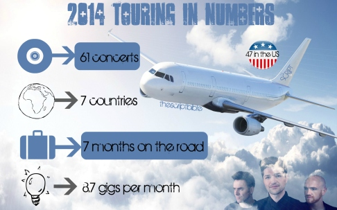 2014 touring in numbers
